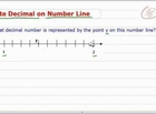 How to Read Decimals from a Number Line