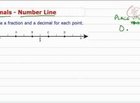 How to Read Decimals on a Number Line