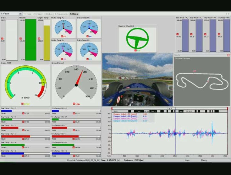 GP2 lap with live telemetry - Motec   PopScreen