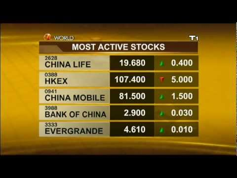 ATV World Financial Report (Anne-Marie Sim) 18June2012 | PopScreen