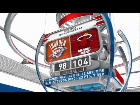 NBA Finals Game 4 Highlights | PopScreen