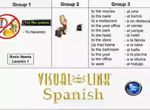 how to say 39 i want to go to 39 in spanish