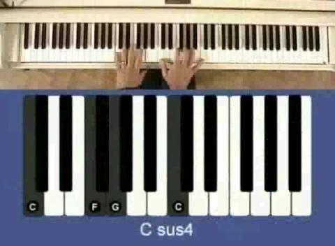 Magnificent Piano Chord Dsus Motif Beginner Guitar Piano Chords