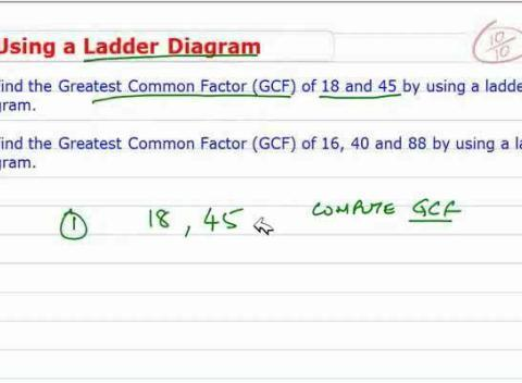 how to find greatest common factor using ladder diagram ... gcf ladder diagram ladder diagram program