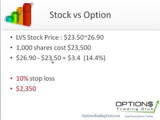 Option trading strategies for earnings