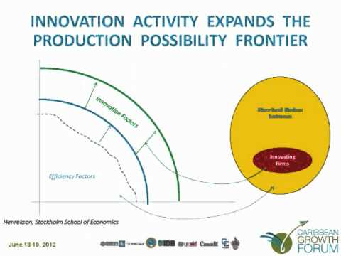 Overcoming Caribbean Innovation Challenges | PopScreen
