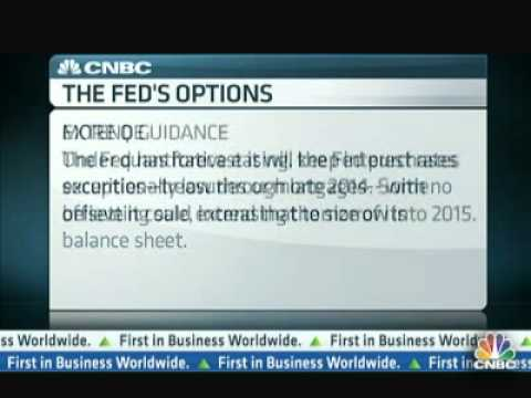 Federal Reserve Meeting: A Preview | PopScreen