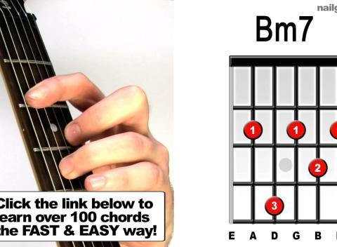 how to play the bm7 guitar chord popscreen. Black Bedroom Furniture Sets. Home Design Ideas