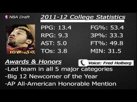 Royce White 2012 NBA Draft Video | PopScreen