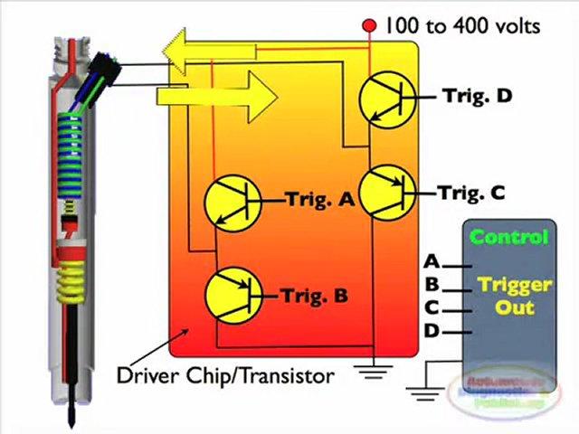 Diesel-Piezoelectric-Injector-Driver-Circuit | PopScreen