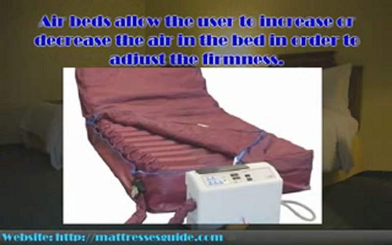 Choosing the right mattress for overweight people popscreen - Picking the right matress ...