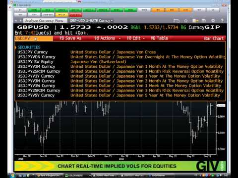 2012-06-20: Korekce na akciích i euru pokračuje. Dnes zasedá Fed | PopScreen
