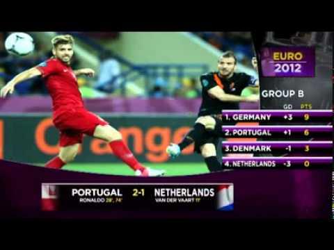 Cristiano Ronaldo inspires Portugal to Euro 2012 quarter-finals | PopScreen