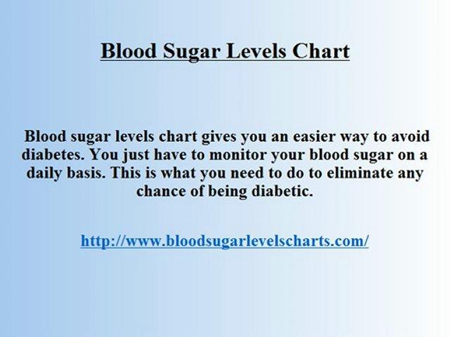High carb diet menu, diabetic weight loss diet type 2 diabetes, normal ...