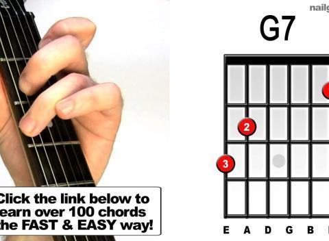 How to Play the G7 Guitar Chord | PopScreen