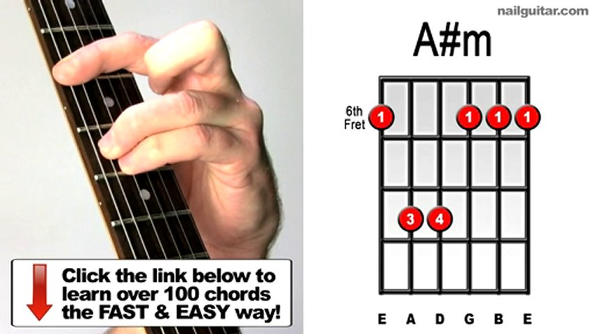 Guitar u00bb Guitar Chords Instrumental - Music Sheets, Tablature, Chords and Lyrics