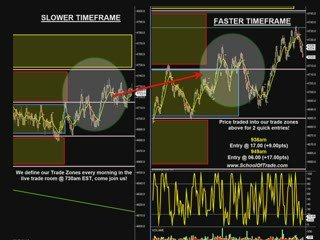 Commodity future trading system