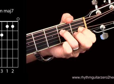 Old Fashioned How To Play An Am Chord On Guitar Crest - Beginner ...