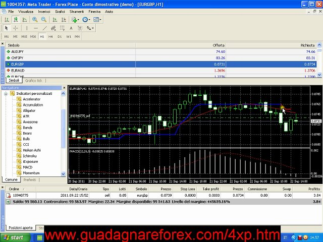 Forex IRA Account Setup - Tax Free Trading - Forex-Day-Trading com
