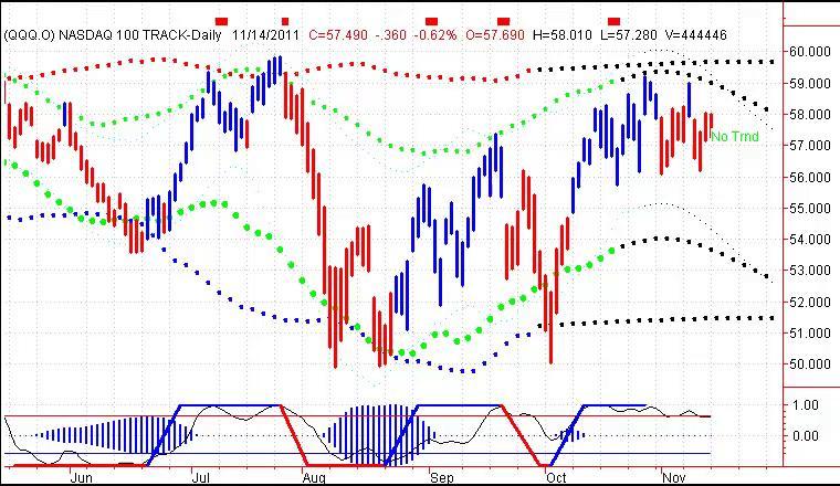 Qcor stock options