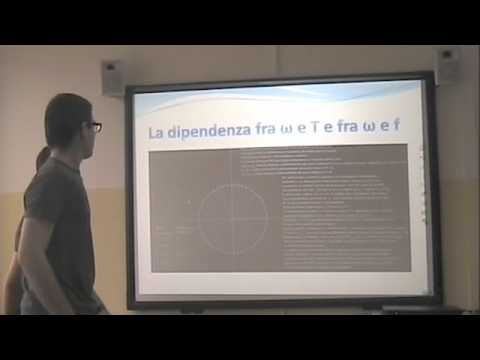 uno studio del moto circolare uniforme e...geogebra | PopScreen