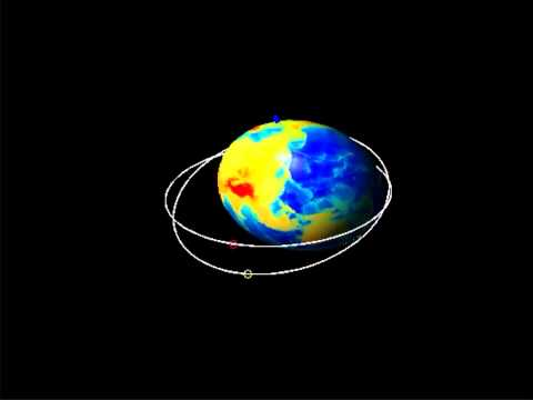 Satellite Orbit using MATLAB Animation w/rotating earth | PopScreen