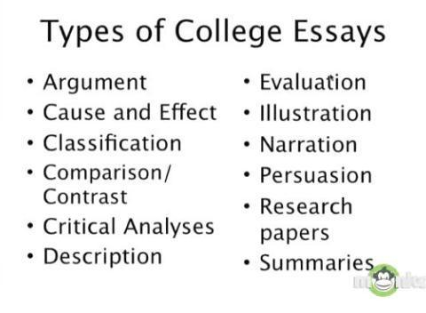 types of college level essays Midterm and final exam examples exams are a great way to reinforce and evaluate students' understanding of the course content and main ideas there are several different ways to approach exams including an in-class essay, short essays, multiple choice, short answer, fill in the blank, matching, quote/passage identification, character.