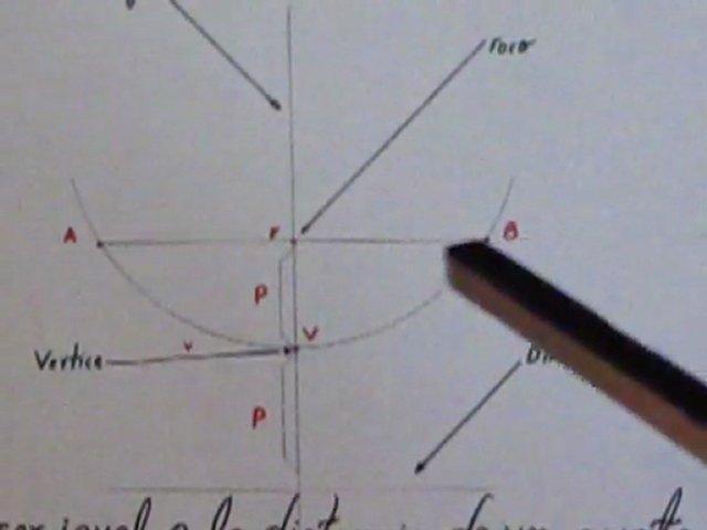 magicbox parabola dab radio instructions