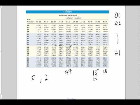 Using random number table sullivan 3 popscreen for Random number table 1 99
